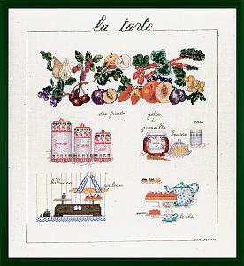 Набор для вышивания крестом Le Bonheur Des Dames «La tarte» арт. 1183